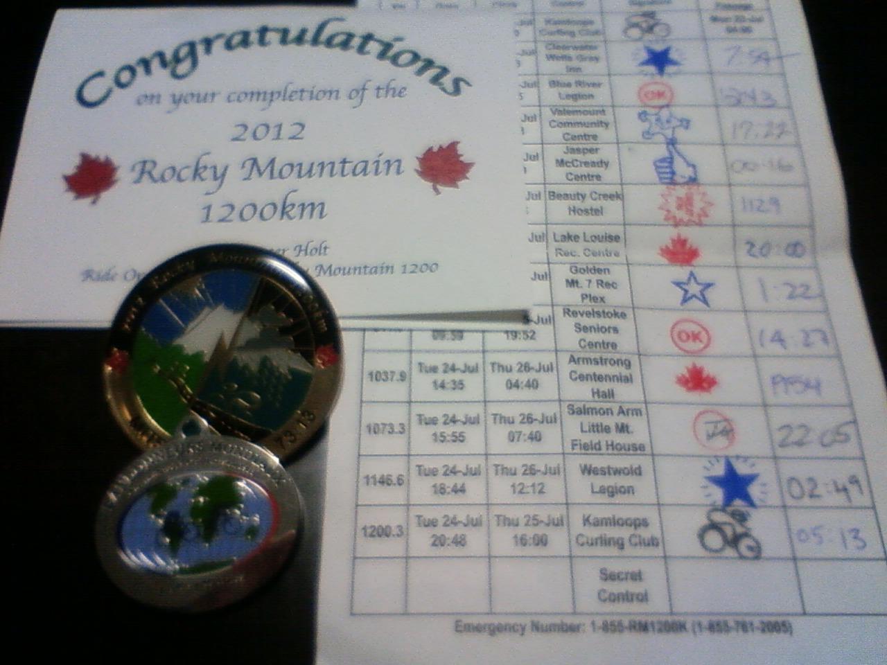 ロッキーのメダル